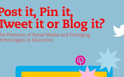 Post it, pin it, tweet it, blog it: The Presence of Social Media and Emerging Technologies in Education